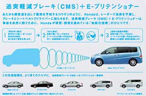 CMBS cardefence